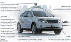 Google car vista dettagli
